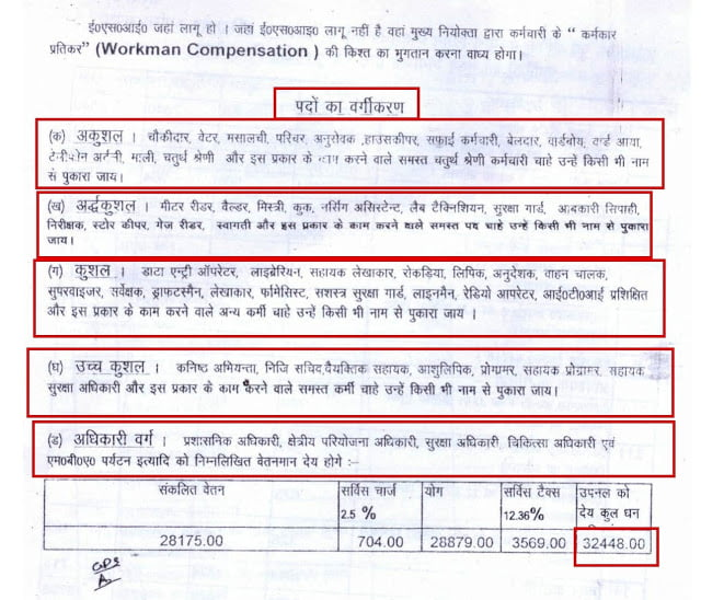 UPNAL Contract Worker Salary Categari Circular 2013