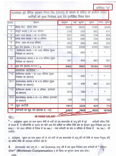 UPNAL Contract Worker Salary Circular 2013