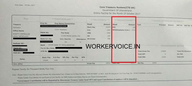 Uttrakhand UPNAL outsource/contract worker salary slip format